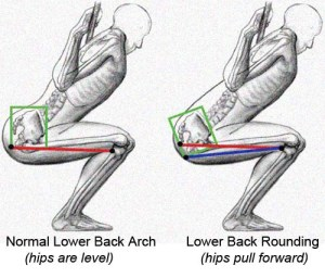 lower back pain squats